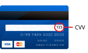 How To Find The Security Code On A Credit Card Norgen